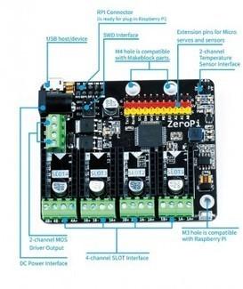 ZeroPi dev kit is compatible with Arduino and Raspberry Pi - SlashGear | Raspberry Pi | Scoop.it
