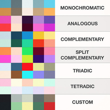 Choosing The Right Colors For Your Website | Lectures web | Scoop.it