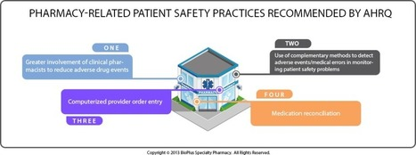 Pharmacists for Patient Safety   Compounding Pharmacy   Scoop.it
