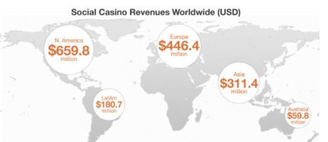 Report confirms that social casino games have hit the jackpot with $1.6B in revenue | Global Gambling | Scoop.it