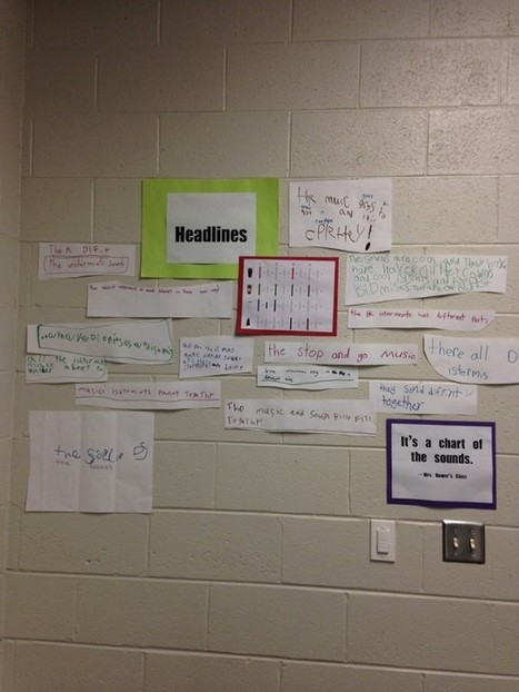 Headlines Thinking Routine in the Mr. M's Music Room | Cultures of Thinking | Scoop.it