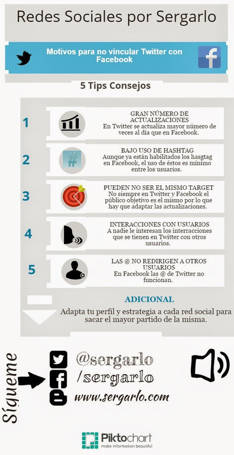 Motivos para no vincular Twitter con FaceBook #infografia #infographic #socialmedia | Seo, Social Media Marketing | Scoop.it