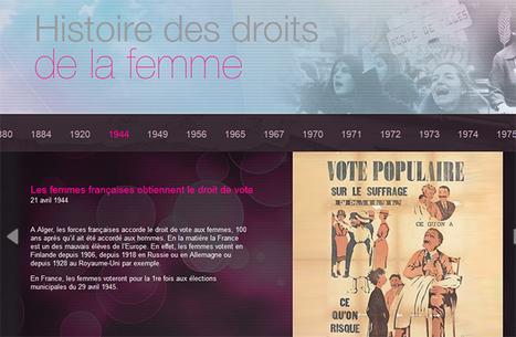 L'histoire des droits de la femme - francetv éducation | Remue-méninges FLE | Scoop.it