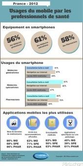 Infographie : usages mobiles des professionnels de santé | Nutrimedia | Scoop.it