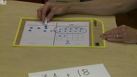 Math tips for the Common Core | Bruneau - Grand View Staff Development Newsletter | Scoop.it