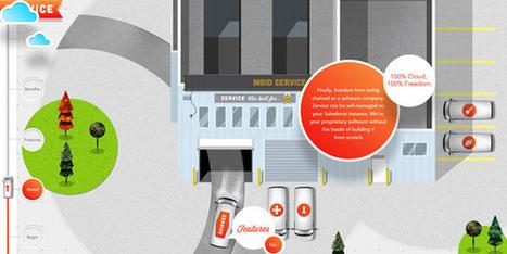 30 Webdesign tendances pour Février 2013 - tendance-webdesign | Techniques modernes de création web | Scoop.it