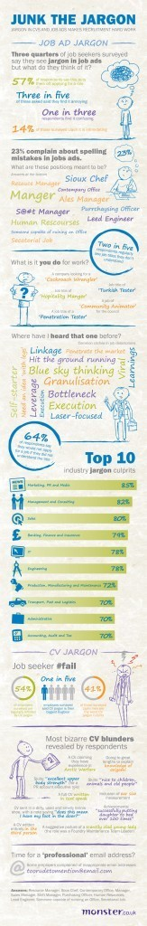 INFOGRAPHIC: How NOT to Write Job Descriptions | Sestyle - Personal Branding ENG | Scoop.it