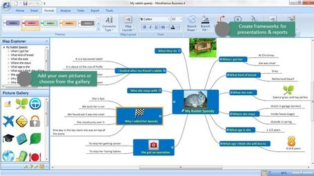 MindGenius Mind Mapping Software | Digital Presentations in Education | Scoop.it
