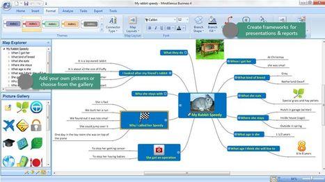 MindGenius Mind Mapping Software | Digital Presentations in Education | Scoop.it