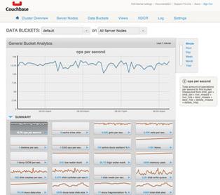 카우치베이스 서버 주요한 특징 | Couchbase | Cloud PaaS BigData Hadoop CloudFoundry Java Ruby | Scoop.it