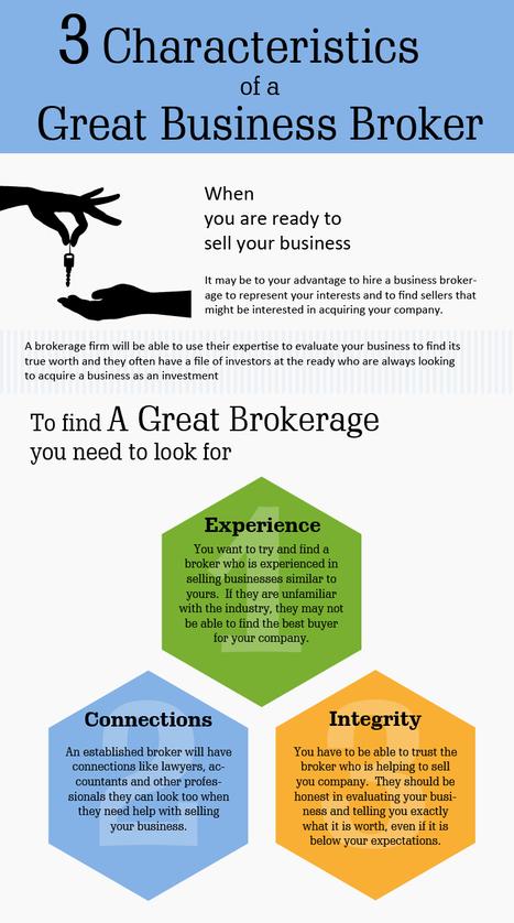 Business Brokers | Scancorp | Scoop.it