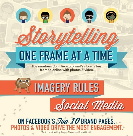 INFOGRAPHIC: Photos, Videos Are The Best Way To Tell Stories On Facebook | AllFacebook | How to find and tell your story | Scoop.it