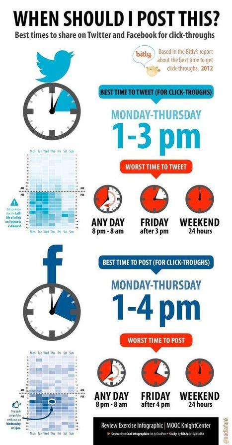 Social media & SMO infographics | Ecommerce - Conversion - WebMarketing | Scoop.it