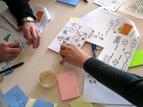 Brainstorming Games for Team Creativity—Gamestorming | Serious Play | Scoop.it