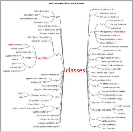 Adapting Structuration Theory as a Comprehensive Theory for Distance Education: The Astide Model | Ontwerpen en begeleiden van afstandsonderwijs | Scoop.it