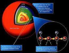 Elements of ExoPlanets   Library of Science and Technology   Scoop.it