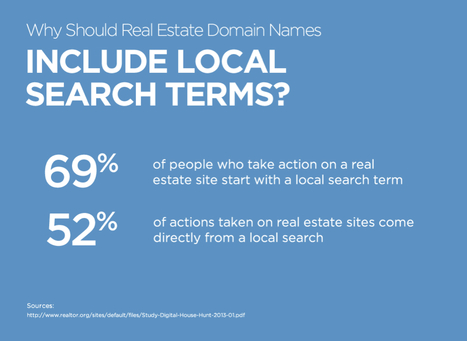 6 Steps for Choosing a Real Estate Domain Name | real estate marketing | Scoop.it