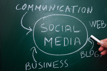Social Media: Communicate With Your Small Business Customers | Weigh Your Mind | Content and Social Media Marketing | Scoop.it