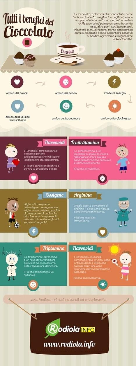 Tutti i benefici del cioccolato in un infografica | INFOGRAFIE aggregatore di infografiche | Infografiche | Scoop.it
