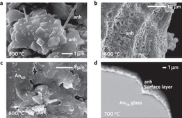 Porphyry copper deposit formation by sub-volcanic sulphur dioxide flux and chemisorption | Mineralogy, Geochemistry, Mineral Surfaces & Nanogeoscience | Scoop.it