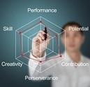 Qu'attendre d'un bilan de compétences ? « La Tribu des Experts | Recrutement et RH | Scoop.it