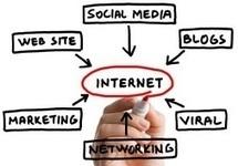 Simply The Best!   B2B Social Media   Scoop.it