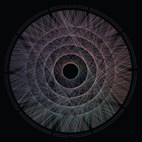 Maths, Music and Merkbar   Algorithmic Music Composition   Scoop.it