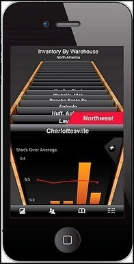 RoamBI ouvre l'ergonomie iPhone/iPad à la BI d'entreprise | SiliconDSI | iOS | Scoop.it