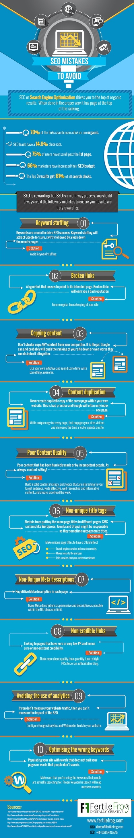 Want to Rank Better in Search? Avoid These 10 SEO Mistakes [Infographic] | SEO and Social Media Marketing | Scoop.it