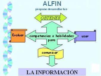 Algunos aliados de la ALFIN | InfoTecarios | Tecnología Educativa S XXI | Scoop.it