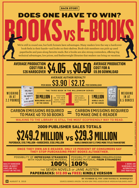 EbooksVbooks.jpg (738x1000 pixels) | Websites for Educational and Professional Pursuits | Scoop.it