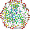 Social Network Analysis Applications