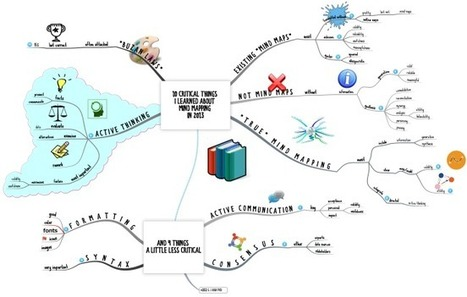 14 Things I Learned About #MindMapping in 2013   Neurological Disorders   Scoop.it