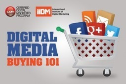 Digital media buying 101 | Digital-News on Scoop.it today | Scoop.it