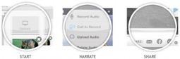 Narrable. Creer un diaporama sonore en ligne - Allweb2 - Les Outils du Web | Ma boîte à outils | Scoop.it