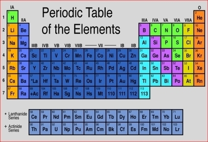 20 Things You Didn't Know About... The Periodic Table | DiscoverMagazine.com | Periodic Table SJC | Scoop.it