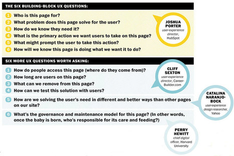 Want to Improve User Experience? Ask These 6 Questions | Expertiential Design | Scoop.it