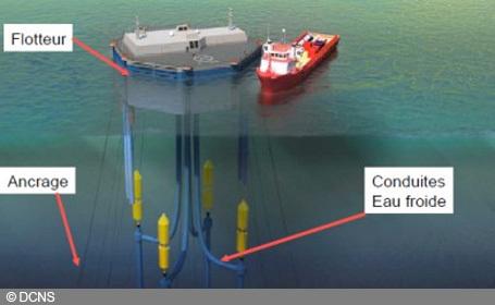 Un prototype d'Energie Thermique des Mers à la Réunion   Le groupe EDF   Scoop.it