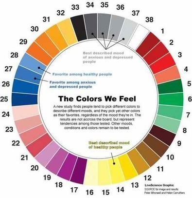 Color Psychology In Marketing | Branding Strategy Insider | Advanced Social Media Marketing | Scoop.it