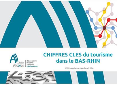Chiffres Clés du tourisme dans le BAS-RHIN | Clicalsace | Le site www.clicalsace.com | Scoop.it