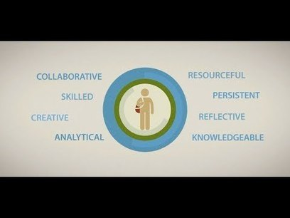 Project Based Learning - YouTube | Math inquiry | Scoop.it