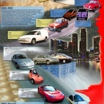 History Of The Electric Car | Visual.ly | Car Infographics | Scoop.it