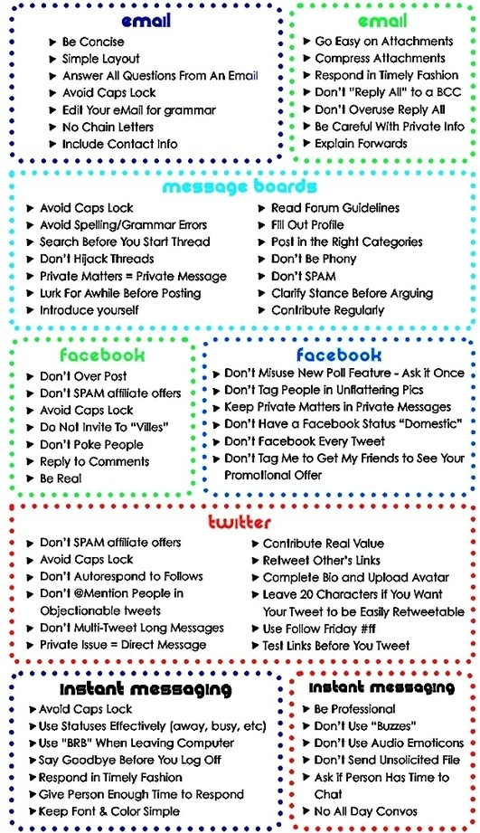 A Great Graphic on Social Media Etiquette for S...