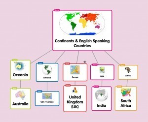 English Lesson Plan Ideas With Popplet | Poppletrocks! | Leadership Think Tank | Scoop.it