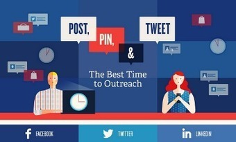 The Best and Worst Times to Post, Pin & Tweet [Infographic] | Pinterest for Business | Scoop.it