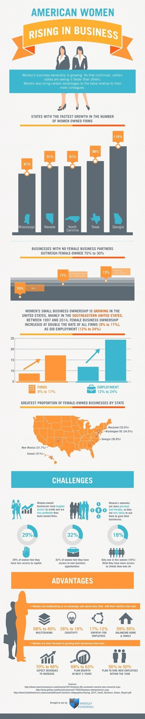 How American Women are Empowering Success and Revenues | All Infographics | Scoop.it