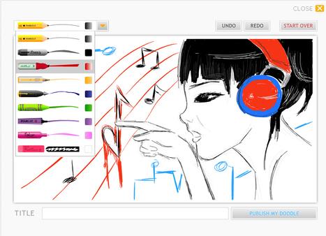 Doodle.ly | CRÉER - DESSINER EN LIGNE | Scoop.it
