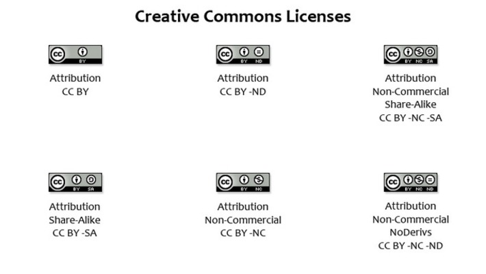 10 Copyright Laws Every Graphic Designer Should Be Aware Of | For Art's Sake-1 | Scoop.it