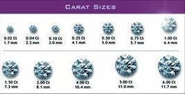 Diamond Carat Size | Engagement Rings | Diamond Price Comparison | Diamond Hedge | Scoop.it