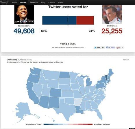 ¿Qué pasaría si se votara por Twitter? (FOTOS)   LA INFLUENCIA DE LOS MEDIOS SOCIALES EN LAS ELECCIONES DE EEUU   Scoop.it
